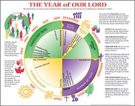 The Year Of Our Lord