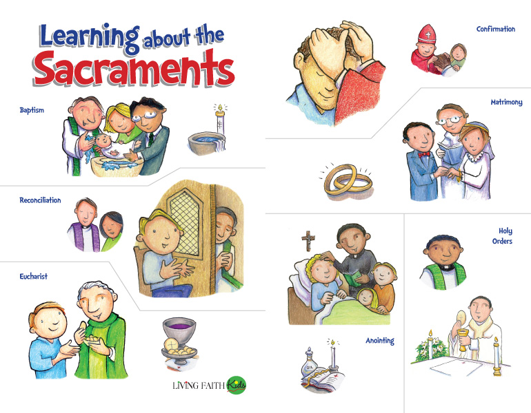 Learning About The Sacraments - Jpg file
